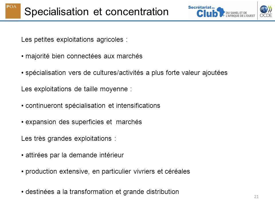 21 Specialisation et concentration Les petites exploitations agricoles : majorité bien connectées aux marchés spécialisation vers de cultures/activité