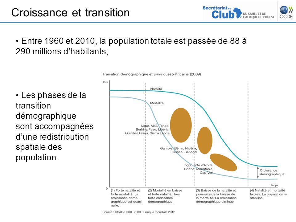 Croissance et transition 3 Entre 1960 et 2010, la population totale est passée de 88 à 290 millions dhabitants; Les phases de la transition démographique sont accompagnées dune redistribution spatiale des population.