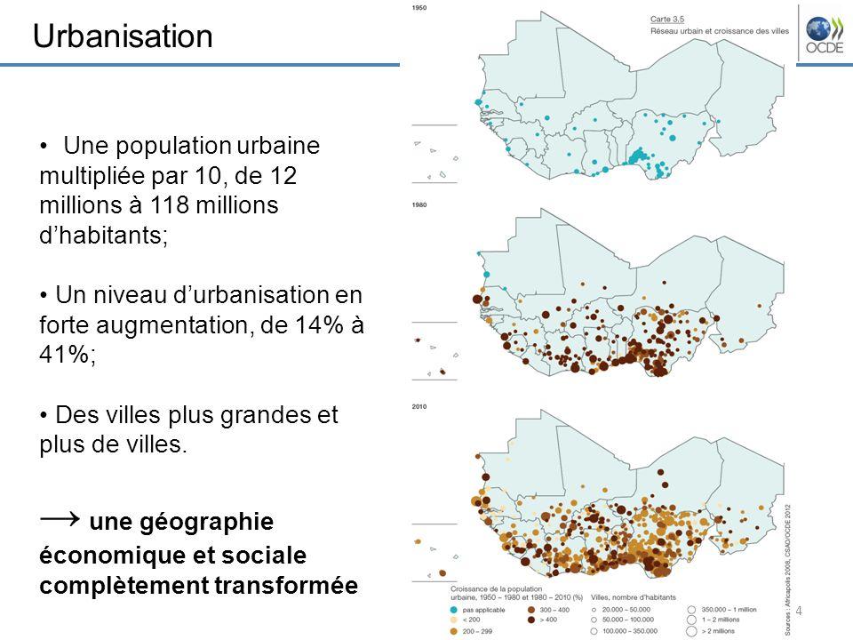 Urbanisation 4 Une population urbaine multipliée par 10, de 12 millions à 118 millions dhabitants; Un niveau durbanisation en forte augmentation, de 14% à 41%; Des villes plus grandes et plus de villes.