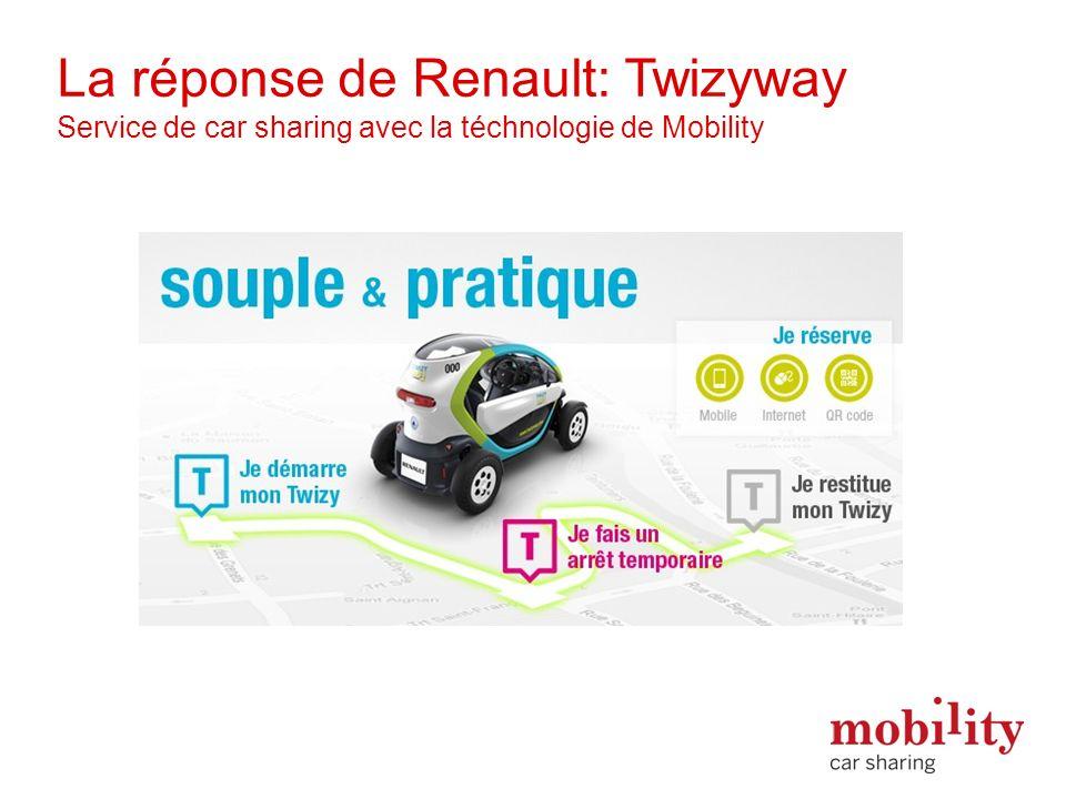 La réponse de Renault: Twizyway Service de car sharing avec la téchnologie de Mobility