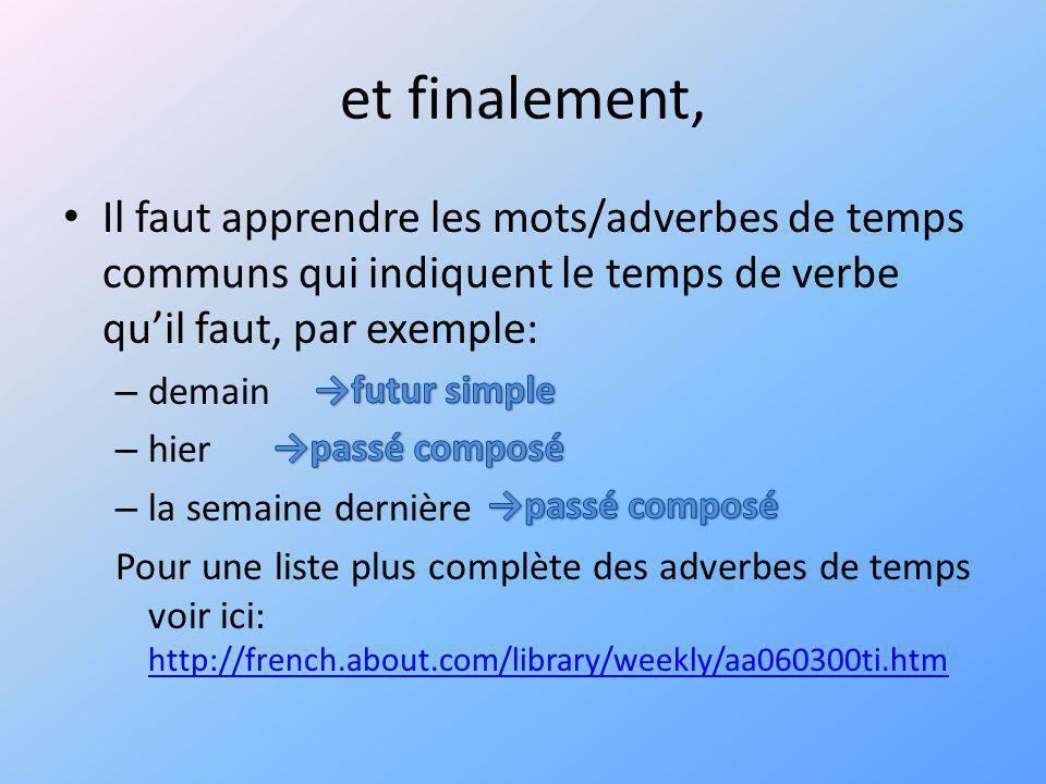 et finalement, Il faut apprendre les mots/adverbes de temps communs qui indiquent le temps de verbe quil faut, par exemple: – demain – hier – la semai