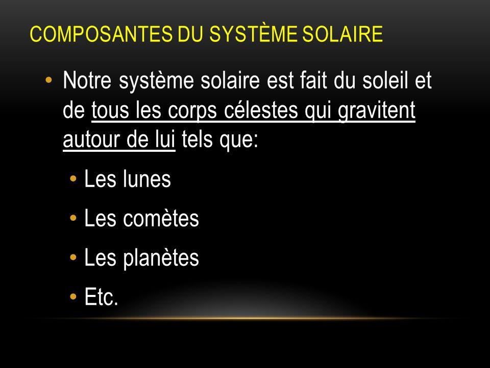 COMPOSANTES DU SYSTÈME SOLAIRE Notre système solaire est fait du soleil et de tous les corps célestes qui gravitent autour de lui tels que: Les lunes