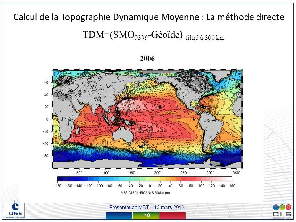 Présentation MDT – 13 mars 2012 - 10 - Calcul de la Topographie Dynamique Moyenne : La méthode directe TDM=(SMO 9399 -Géoïde) filtré à 300 km