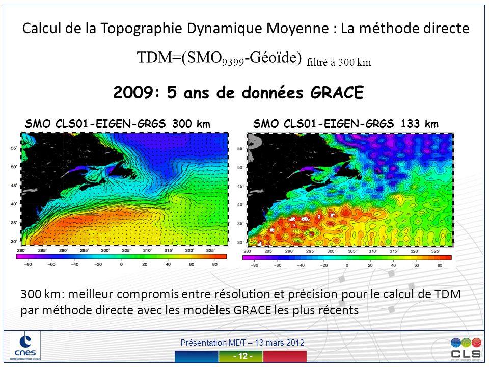 Présentation MDT – 13 mars 2012 - 12 - SMO CLS01-EIGEN-GRGS 300 km 2009: 5 ans de données GRACE SMO CLS01-EIGEN-GRGS 133 km 300 km: meilleur compromis