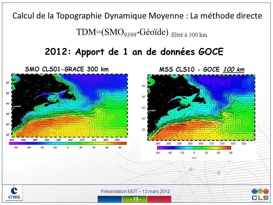 Présentation MDT – 13 mars 2012 - 13 - SMO CLS01-GRACE 300 km 2012: Apport de 1 an de données GOCE Calcul de la Topographie Dynamique Moyenne : La mét