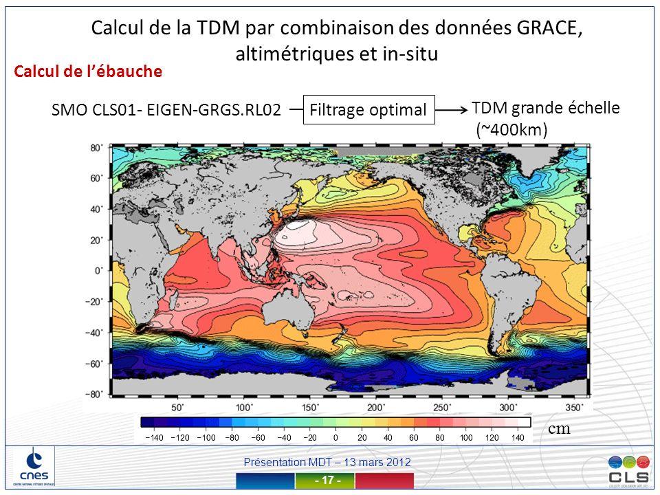 Présentation MDT – 13 mars 2012 - 17 - Calcul de lébauche cm SMO CLS01- EIGEN-GRGS.RL02 Filtrage optimal TDM grande échelle (~400km) Calcul de la TDM