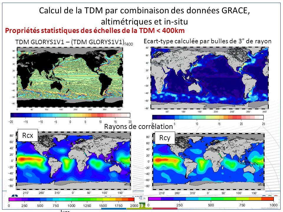 Présentation MDT – 13 mars 2012 - 19 - Propriétés statistiques des échelles de la TDM < 400km TDM GLORYS1V1 – (TDM GLORYS1V1) f400 Ecart-type calculée