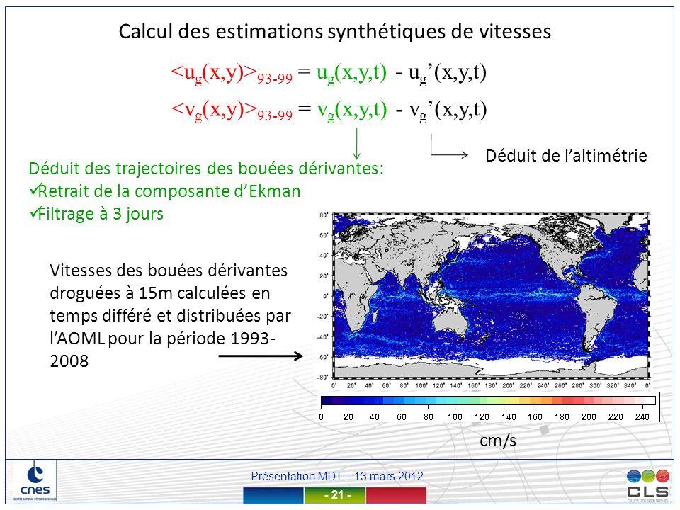 Présentation MDT – 13 mars 2012 - 21 - Calcul des estimations synthétiques de vitesses 93-99 = u g (x,y,t) - u g (x,y,t) 93-99 = v g (x,y,t) - v g (x,