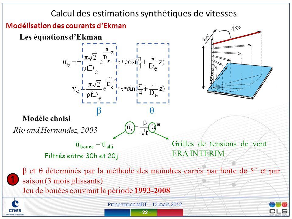 Présentation MDT – 13 mars 2012 - 22 - Les équations dEkman Grilles de tensions de vent ERA INTERIM Modèle choisi Rio and Hernandez, 2003 β et détermi