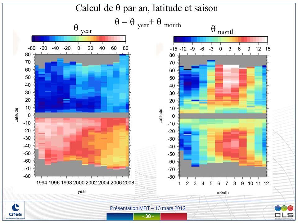 Présentation MDT – 13 mars 2012 - 30 - Calcul de θ par an, latitude et saison θ = θ year + θ month θ year θ month