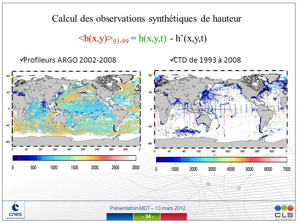 Présentation MDT – 13 mars 2012 - 34 - Calcul des observations synthétiques de hauteur 93-99 = h(x,y,t) - h(x,y,t) Profileurs ARGO 2002-2008 CTD de 19