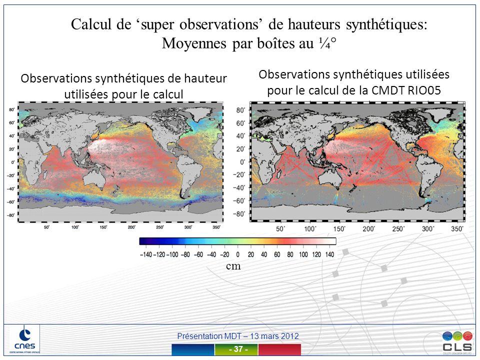 Présentation MDT – 13 mars 2012 - 37 - Calcul de super observations de hauteurs synthétiques: Moyennes par boîtes au ¼° cm Observations synthétiques u