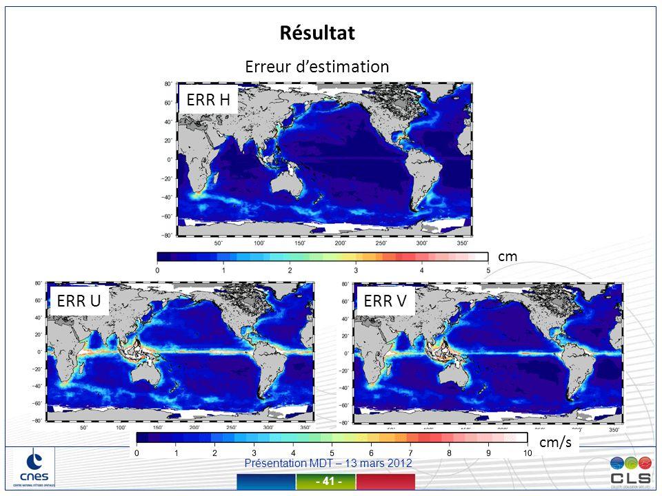 Présentation MDT – 13 mars 2012 - 41 - Erreur destimation cm cm/s Résultat ERR H ERR UERR V