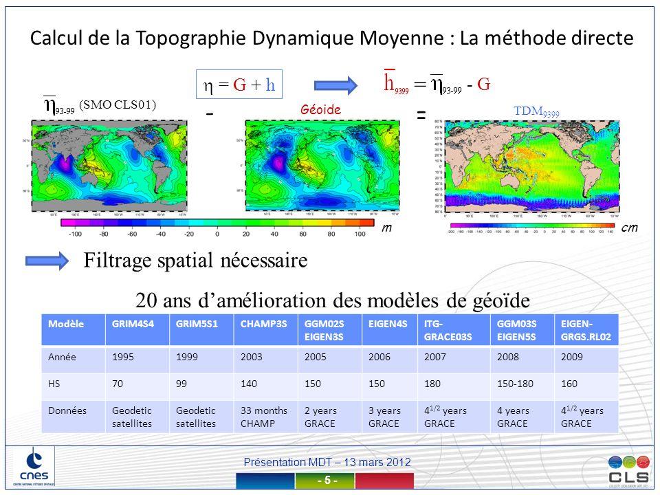 Présentation MDT – 13 mars 2012 - 5 - (SMO CLS01) Géoide - = TDM 9399 mcm = G + h - G = Calcul de la Topographie Dynamique Moyenne : La méthode direct