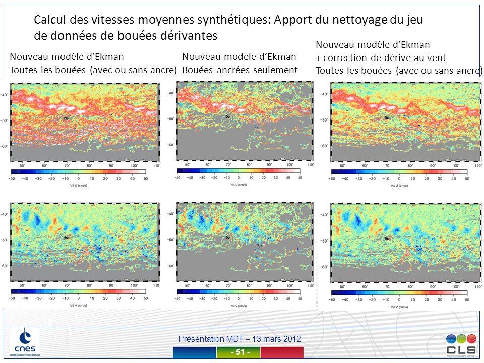 Présentation MDT – 13 mars 2012 - 51 - Calcul des vitesses moyennes synthétiques: Apport du nettoyage du jeu de données de bouées dérivantes Nouveau m