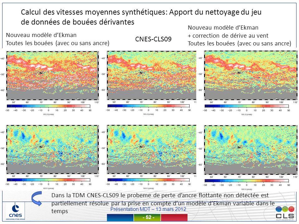 Présentation MDT – 13 mars 2012 - 52 - Calcul des vitesses moyennes synthétiques: Apport du nettoyage du jeu de données de bouées dérivantes Nouveau m