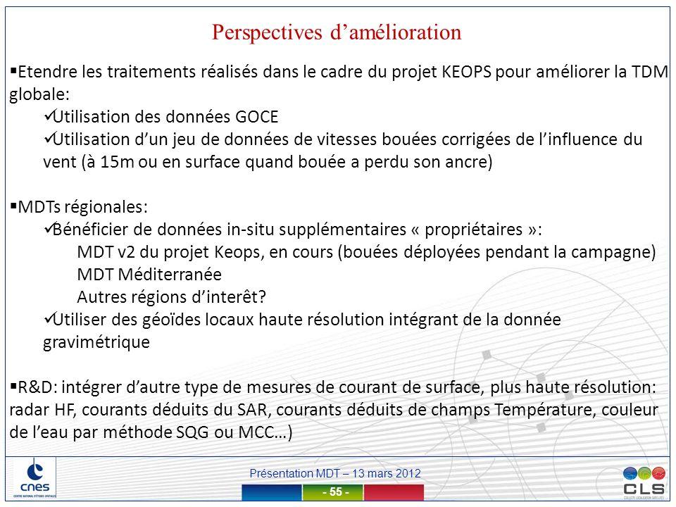 Présentation MDT – 13 mars 2012 - 55 - Perspectives damélioration Etendre les traitements réalisés dans le cadre du projet KEOPS pour améliorer la TDM