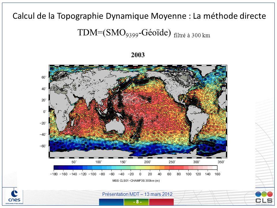 Présentation MDT – 13 mars 2012 - 8 - Calcul de la Topographie Dynamique Moyenne : La méthode directe TDM=(SMO 9399 -Géoïde) filtré à 300 km