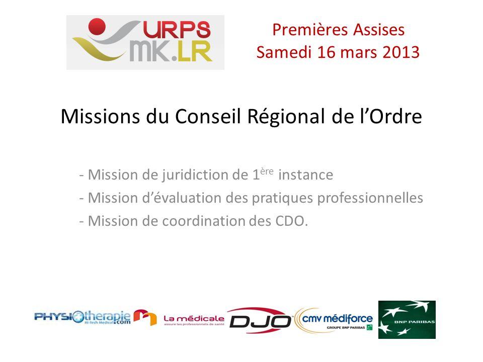 Missions du Conseil Régional de lOrdre - Mission de juridiction de 1 ère instance - Mission dévaluation des pratiques professionnelles - Mission de coordination des CDO.