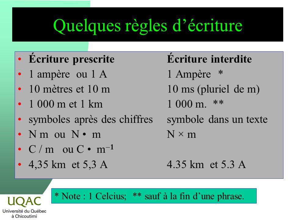 Quelques règles décriture Écriture prescrite Écriture interdite 1 ampère ou 1 A1 Ampère * 10 mètres et 10 m10 ms (pluriel de m) 1 000 m et 1 km1 000 m.