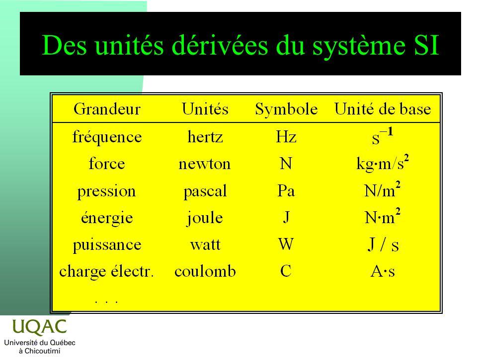 Des unités dérivées du système SI
