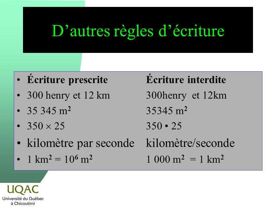 Écriture prescrite Écriture interdite 300 henry et 12 km300henry et 12km 35 345 m 2 35345 m 2 350 25350 25 kilomètre par secondekilomètre/seconde 1 km 2 = 10 6 m 2 1 000 m 2 = 1 km 2 Dautres règles décriture