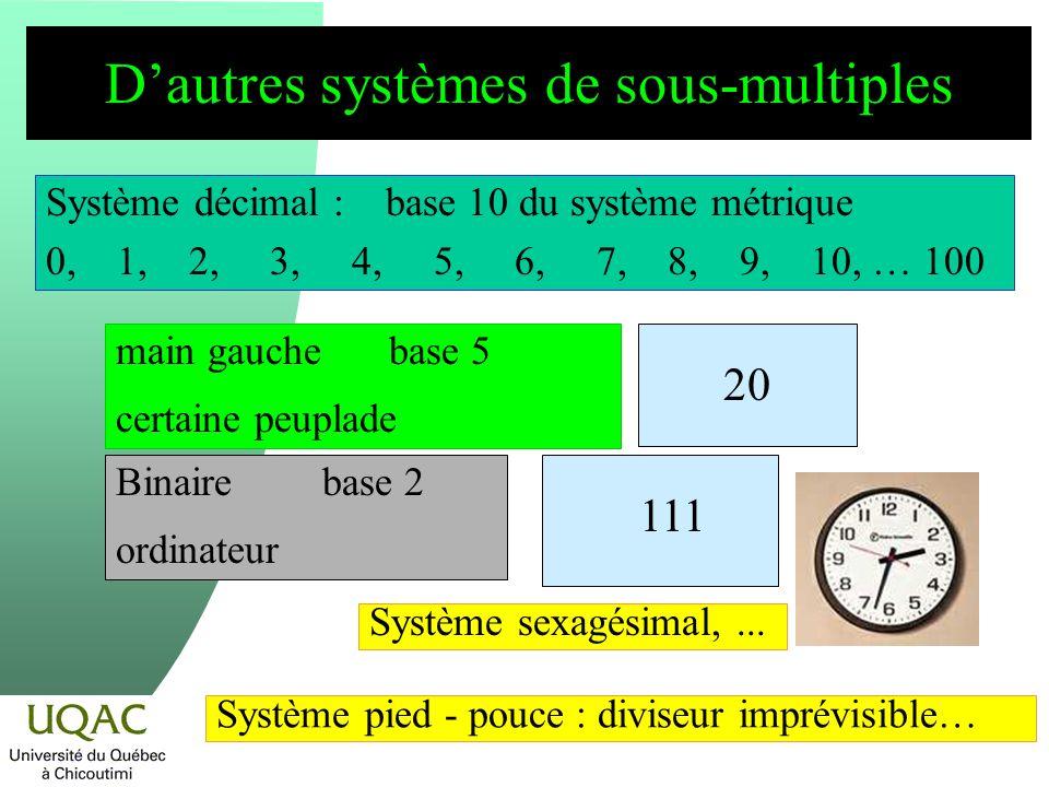 Dautres systèmes de sous-multiples Système décimal :base 10 du système métrique 0, 1, 2, 3, 4, 5, 6, 7, 8, 9, 10, … 100 main gauchebase 5 certaine peuplade Système pied - pouce : diviseur imprévisible… Binairebase 2 ordinateur 01234101112131420 011011100101110111 Système sexagésimal,...