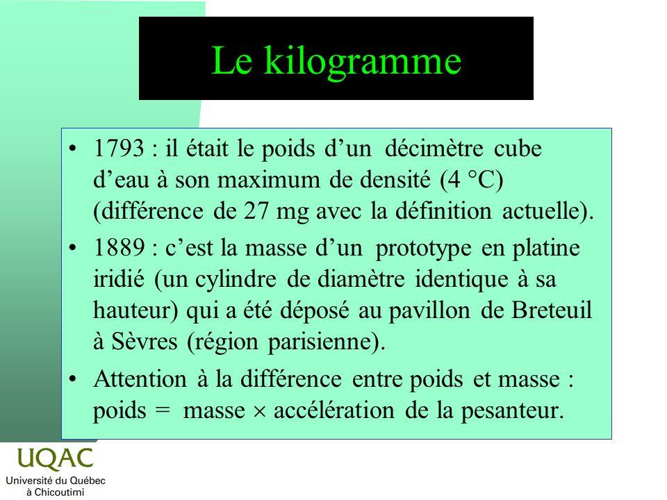 Le kilogramme 1793 : il était le poids dun décimètre cube deau à son maximum de densité (4 °C) (différence de 27 mg avec la définition actuelle). 1889
