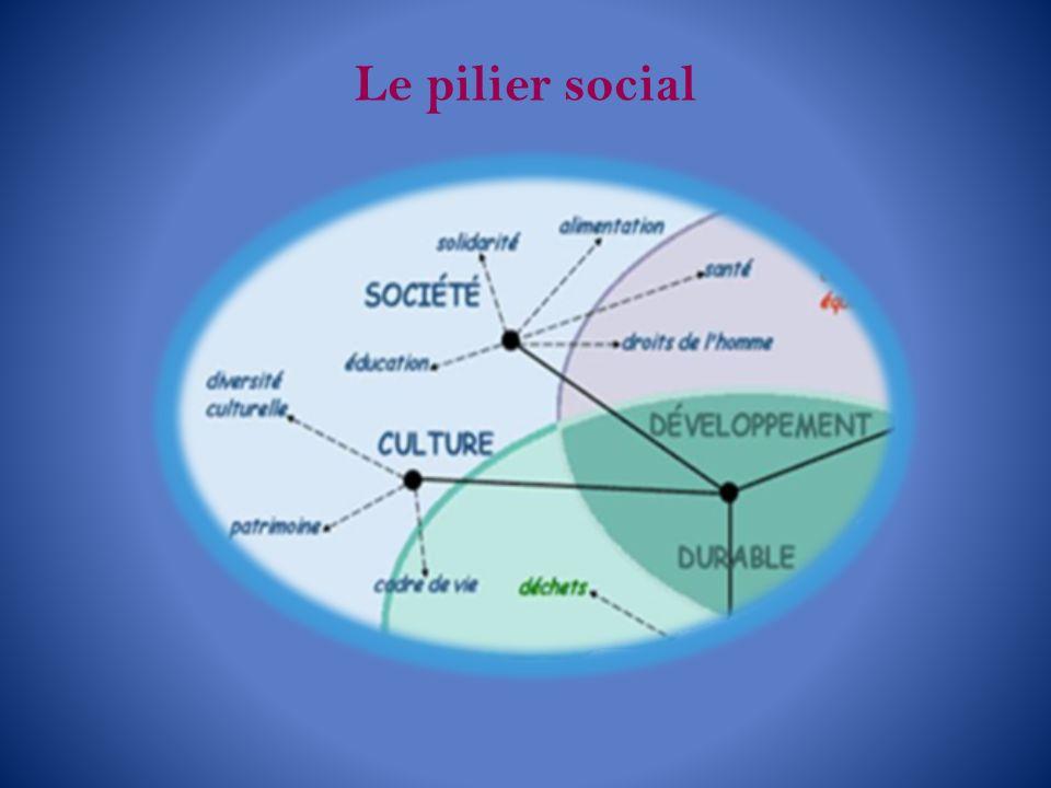 Le pilier social