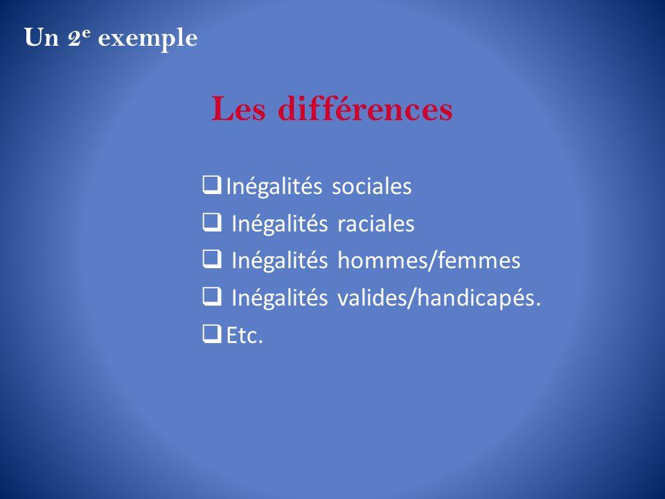 Les différences Inégalités sociales Inégalités raciales Inégalités hommes/femmes Inégalités valides/handicapés. Etc. Un 2 e exemple