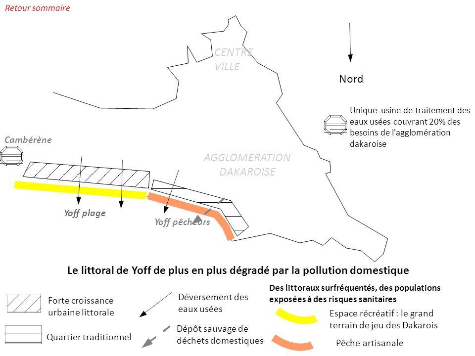 4) Les usages concurrentiels dun littoral saturé Retour sommaire