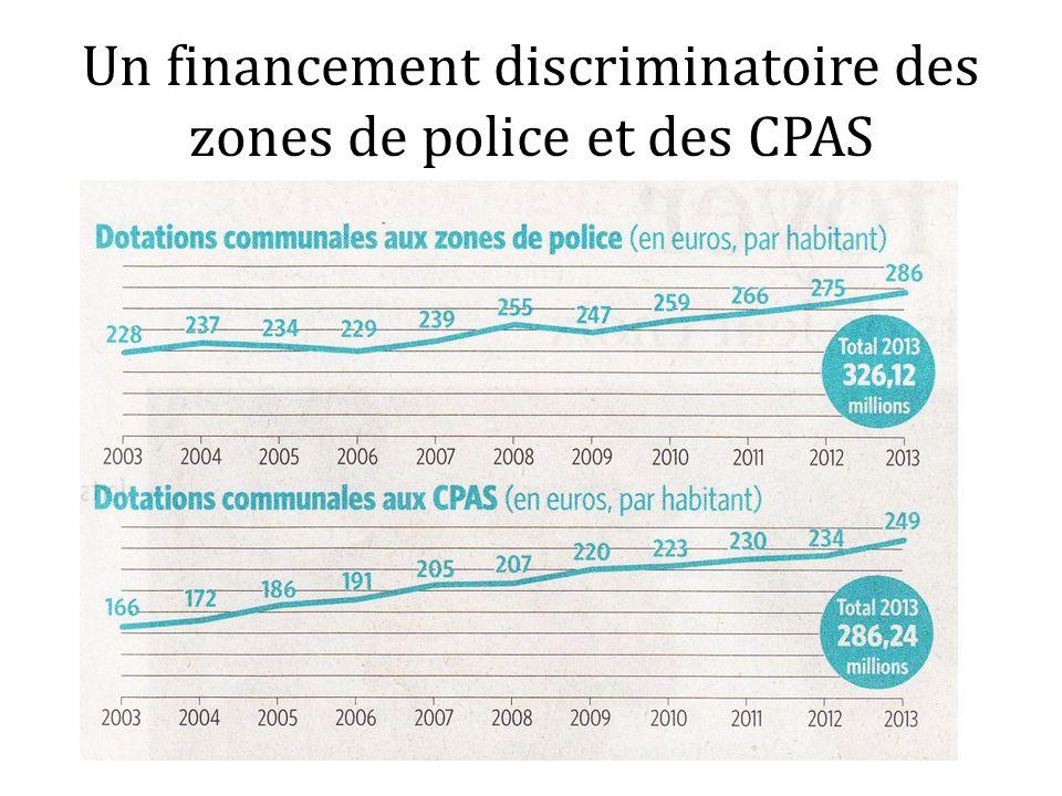 Un financement discriminatoire des zones de police et des CPAS