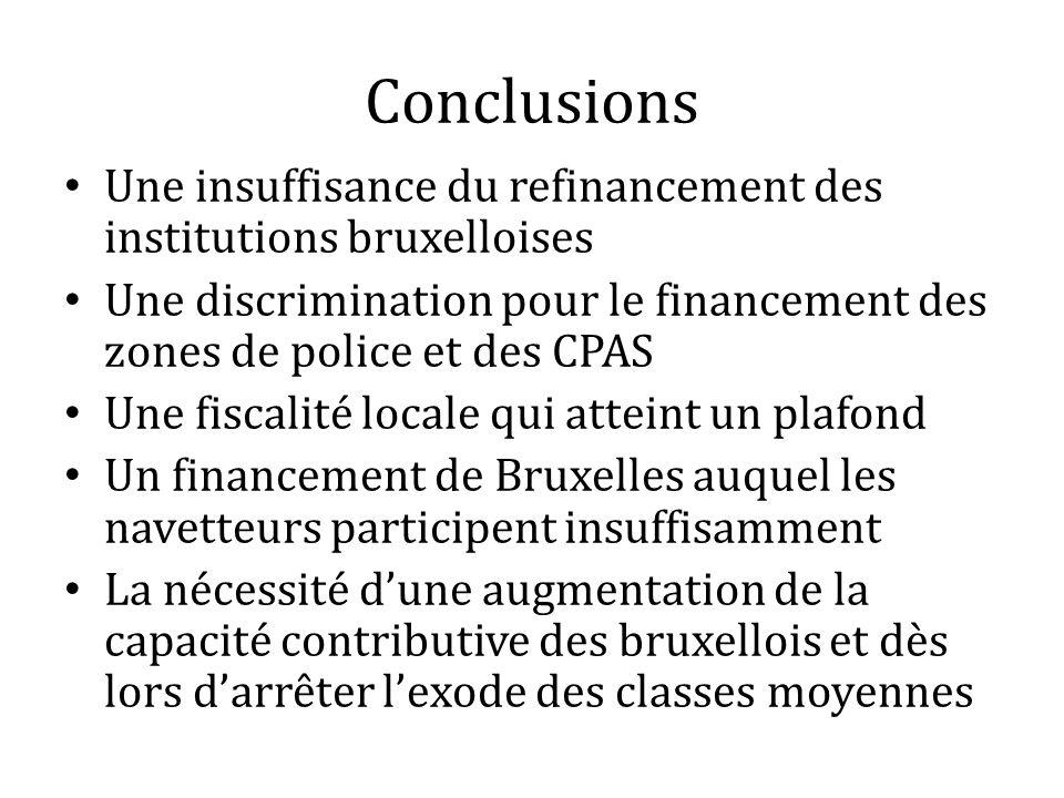 Conclusions Une insuffisance du refinancement des institutions bruxelloises Une discrimination pour le financement des zones de police et des CPAS Une
