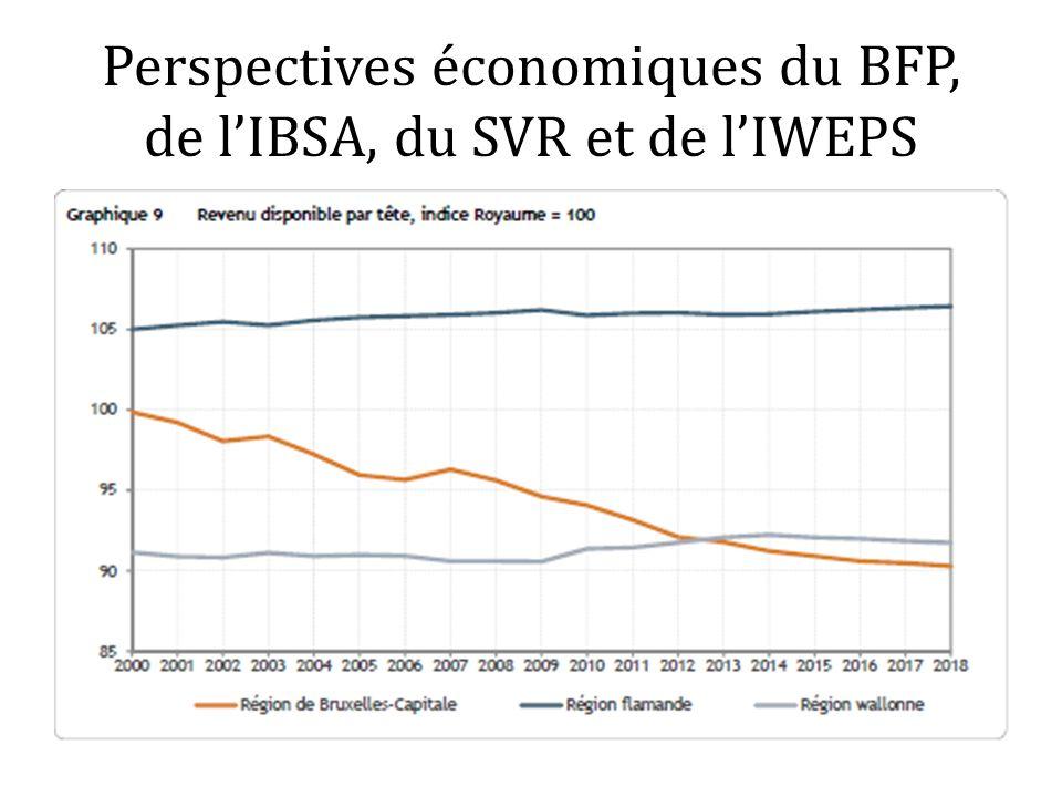Perspectives économiques du BFP, de lIBSA, du SVR et de lIWEPS