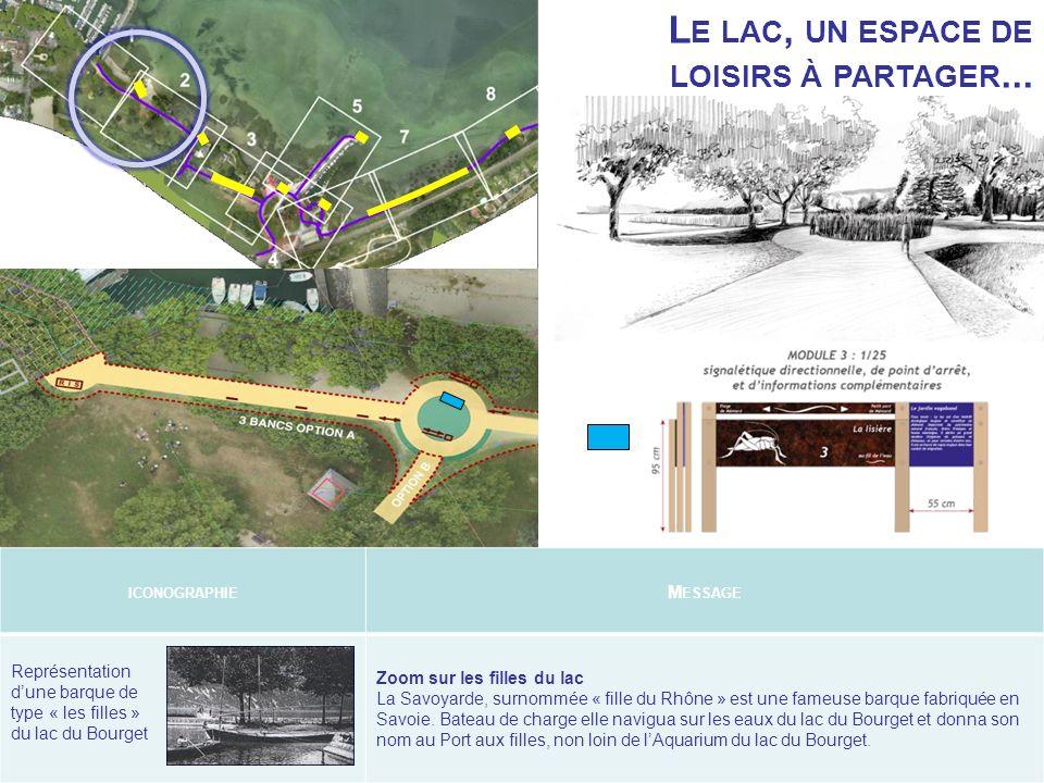 ICONOGRAPHIE M ESSAGE Représentation dune barque de type « les filles » du lac du Bourget Zoom sur les filles du lac La Savoyarde, surnommée « fille d