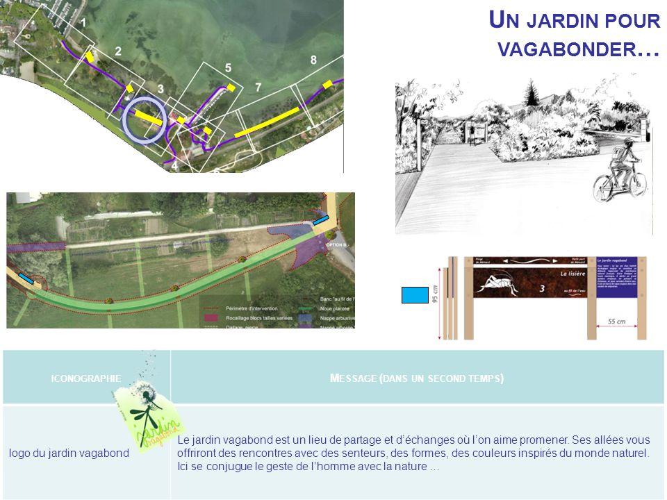 U N JARDIN POUR VAGABONDER … ICONOGRAPHIE M ESSAGE ( DANS UN SECOND TEMPS ) logo du jardin vagabond Le jardin vagabond est un lieu de partage et décha