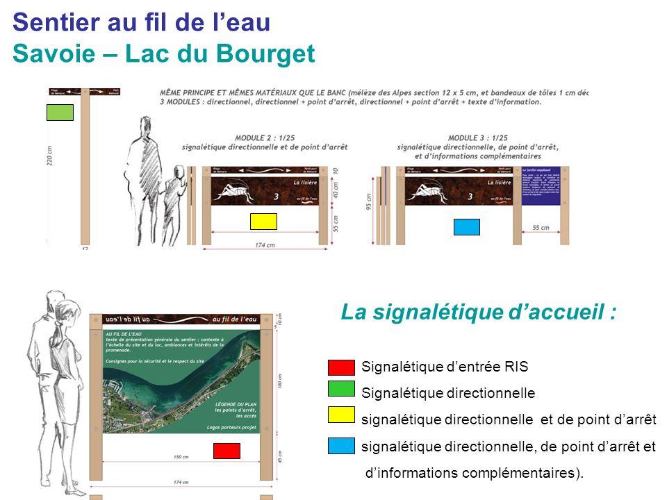 Sentier au fil de leau Savoie – Lac du Bourget La signalétique daccueil : Signalétique dentrée RIS Signalétique directionnelle signalétique directionn