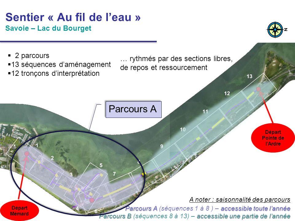 Départ Mémard Départ Pointe de lArdre A noter : saisonnalité des parcours Parcours A accessible toute lannée Parcours A (séquences 1 à 8 ) – accessibl