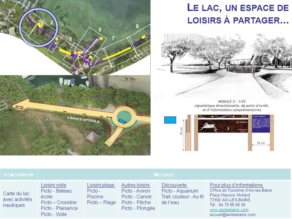 L E LAC, UN ESPACE DE LOISIRS À PARTAGER... ICONOGRAPHIE M ESSAGE Carte du lac avec activités nautiques Loisirs voile Picto - Bateau école Picto – Cro