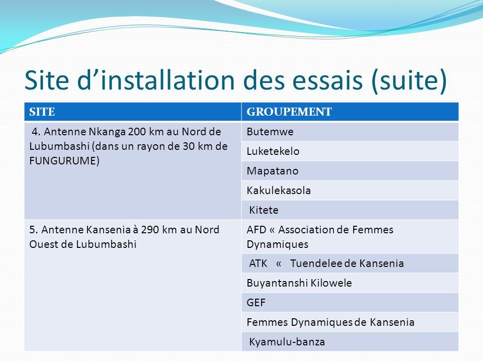 Site dinstallation des essais (suite) SITEGROUPEMENT 4.