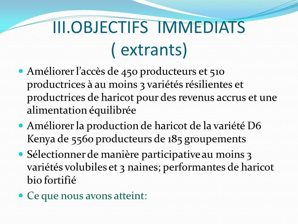 III.OBJECTIFS IMMEDIATS ( extrants) Améliorer laccès de 450 producteurs et 510 productrices à au moins 3 variétés résilientes et productrices de haricot pour des revenus accrus et une alimentation équilibrée Améliorer la production de haricot de la variété D6 Kenya de 5560 producteurs de 185 groupements Sélectionner de manière participative au moins 3 variétés volubiles et 3 naines; performantes de haricot bio fortifié Ce que nous avons atteint: