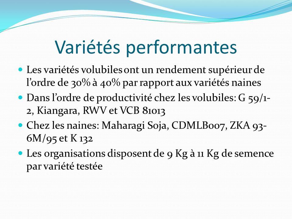 Variétés performantes Les variétés volubiles ont un rendement supérieur de lordre de 30% à 40% par rapport aux variétés naines Dans lordre de productivité chez les volubiles: G 59/1- 2, Kiangara, RWV et VCB 81013 Chez les naines: Maharagi Soja, CDMLB007, ZKA 93- 6M/95 et K 132 Les organisations disposent de 9 Kg à 11 Kg de semence par variété testée