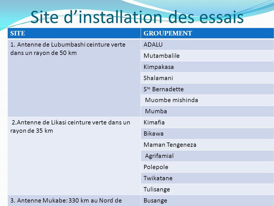 Site dinstallation des essais SITEGROUPEMENT 1.