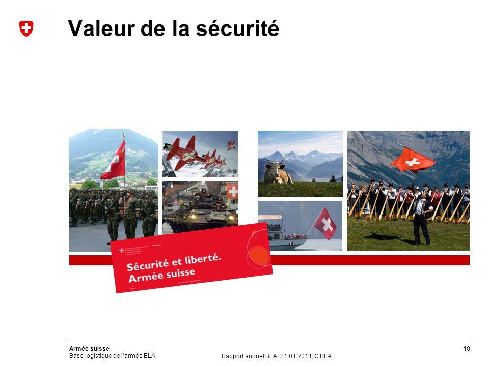 10 Armée suisse Base logistique de larmée BLA Valeur de la sécurité Rapport annuel BLA, 21.01.2011, C BLA