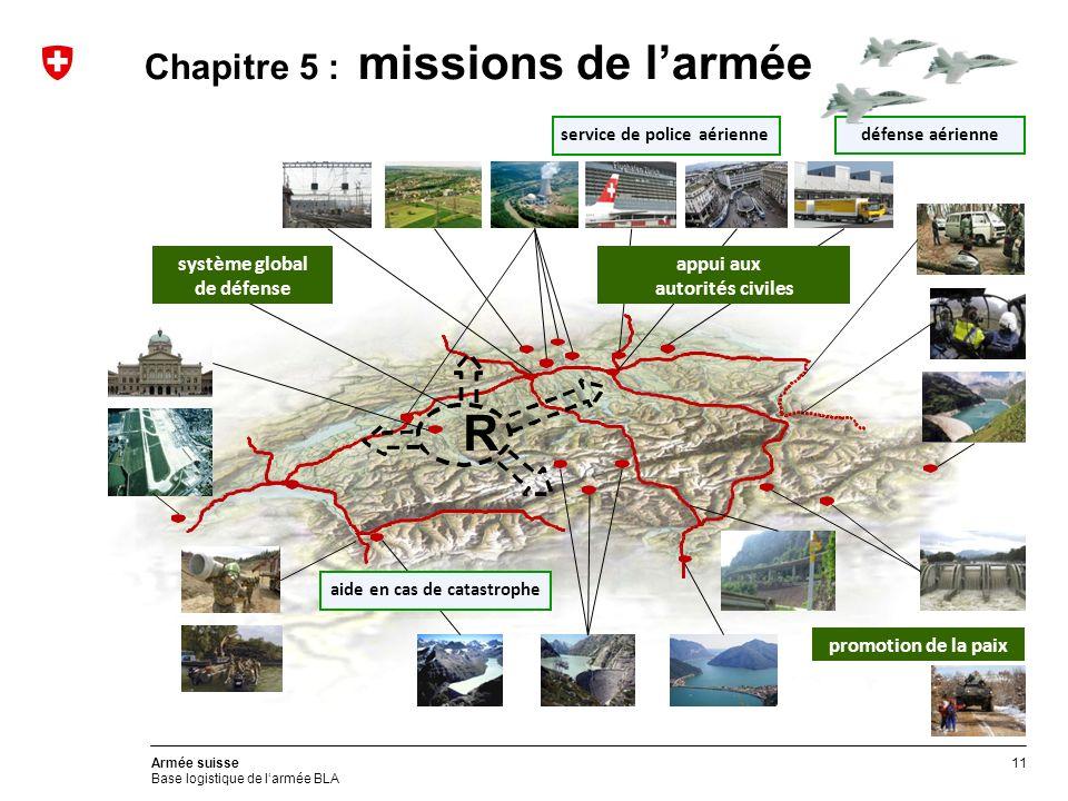 11 Armée suisse Base logistique de larmée BLA Chapitre 5 : missions de larmée service de police aériennedéfense aérienne R promotion de la paix appui