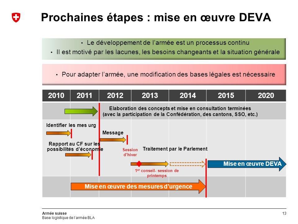 13 Armée suisse Base logistique de larmée BLA Prochaines étapes : mise en œuvre DEVA 2010201120122013201420152020 Le développement de larmée est un pr