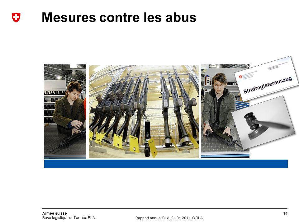 14 Armée suisse Base logistique de larmée BLA Mesures contre les abus Rapport annuel BLA, 21.01.2011, C BLA
