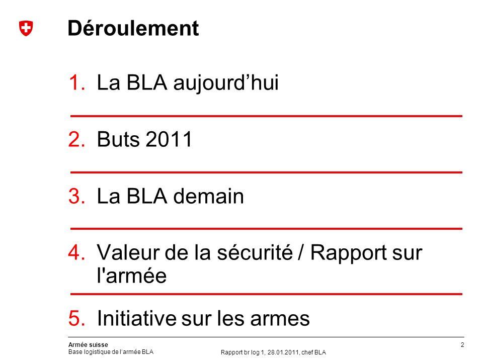 2 Armée suisse Base logistique de larmée BLA Déroulement 1.La BLA aujourdhui 2.Buts 2011 3.La BLA demain 4.Valeur de la sécurité / Rapport sur l'armée