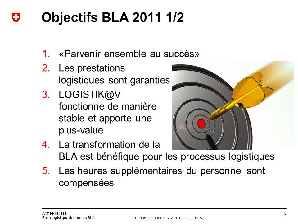 6 Armée suisse Base logistique de larmée BLA 1.«Parvenir ensemble au succès» 2.Les prestations logistiques sont garanties 3.LOGISTIK@V fonctionne de m