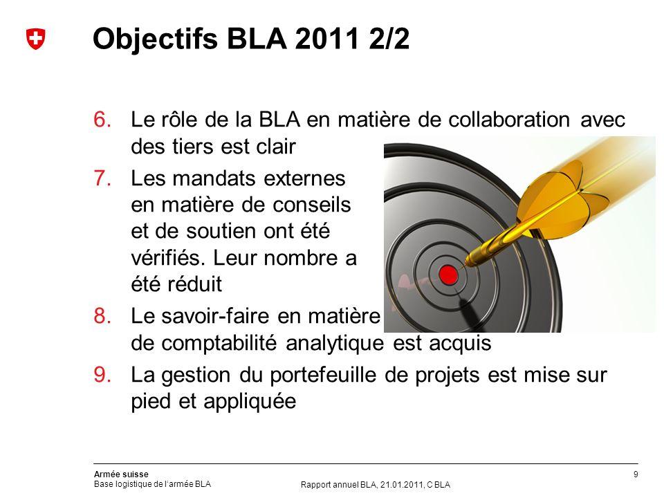 9 Armée suisse Base logistique de larmée BLA Objectifs BLA 2011 2/2 6.Le rôle de la BLA en matière de collaboration avec des tiers est clair 7.Les man